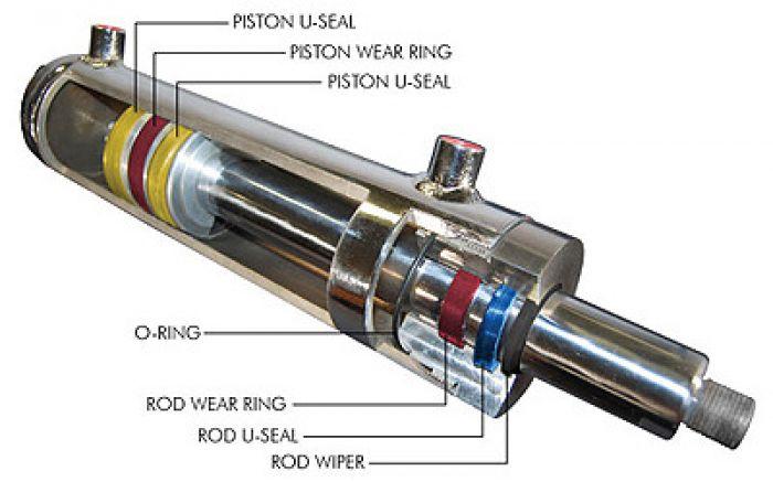 Hydraulic Seals 1